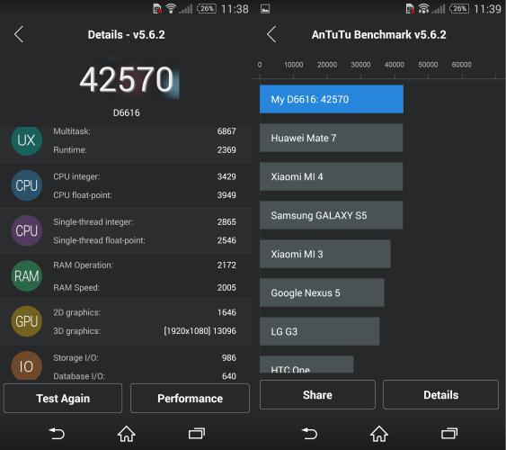Xperia Z3 AnTuTu score