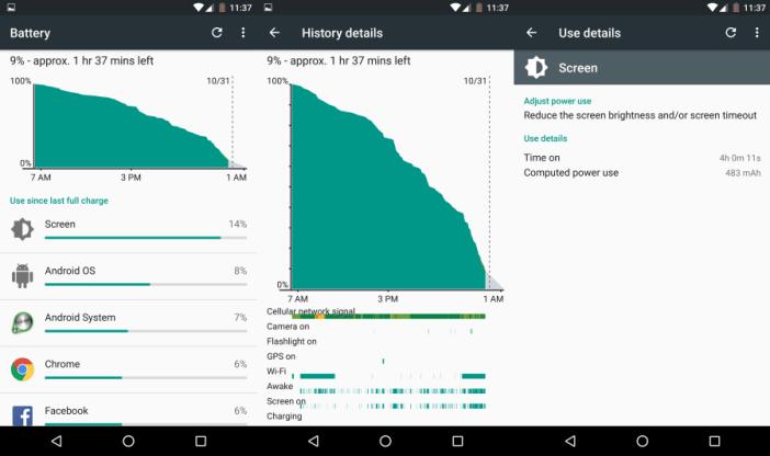 Neuxs 6P battery life
