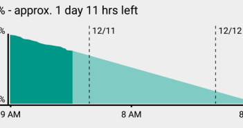 Android Wear battery stats
