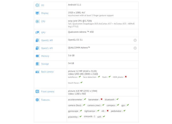 OnePlus Mini GFXBench