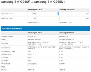 Galaxy S9 Exynos vs Galaxy S9+ Snapdragon