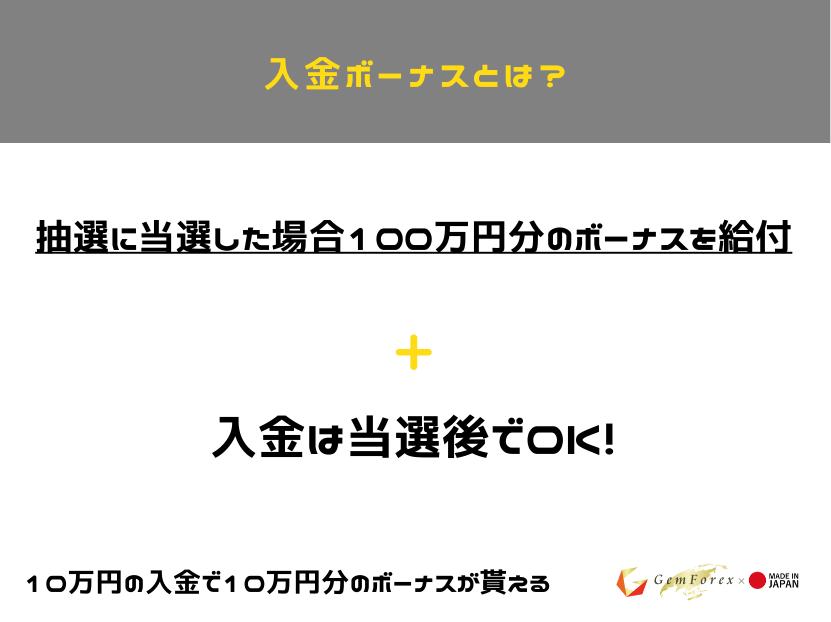 GEMFOREX 入金ボーナス 図形
