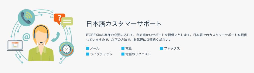 iforex 日本語サポート