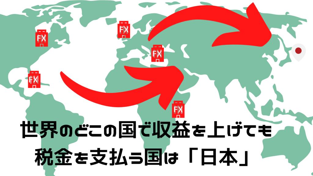 海外FX 納税地