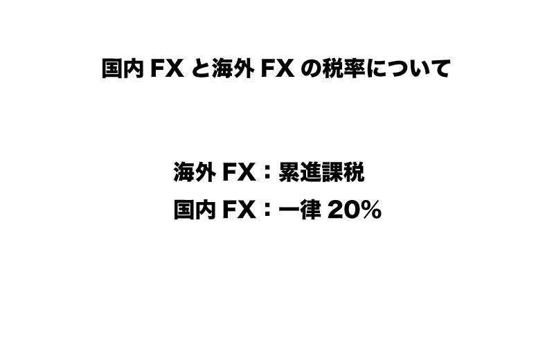 FX 自動売買(EA) 国内FX 海外FX 税金