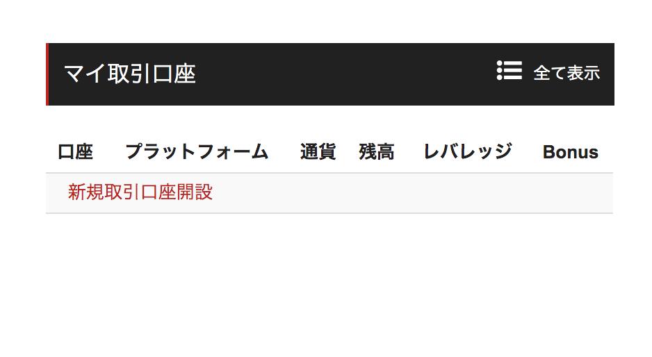 HotForex 登録方法