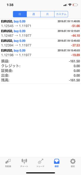 FX 自動売買(EA) トレード結果