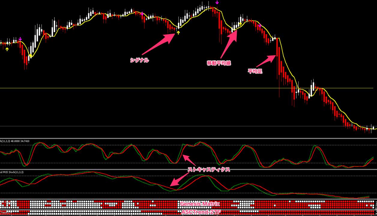 FX Genesis Matrix Trading