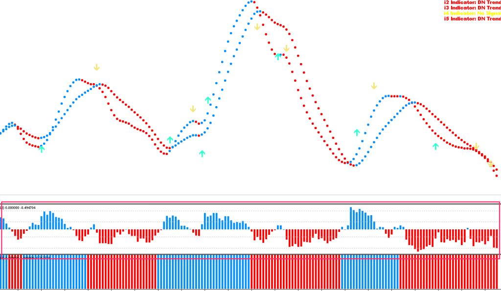FX手法 5 Minutes Scalping System