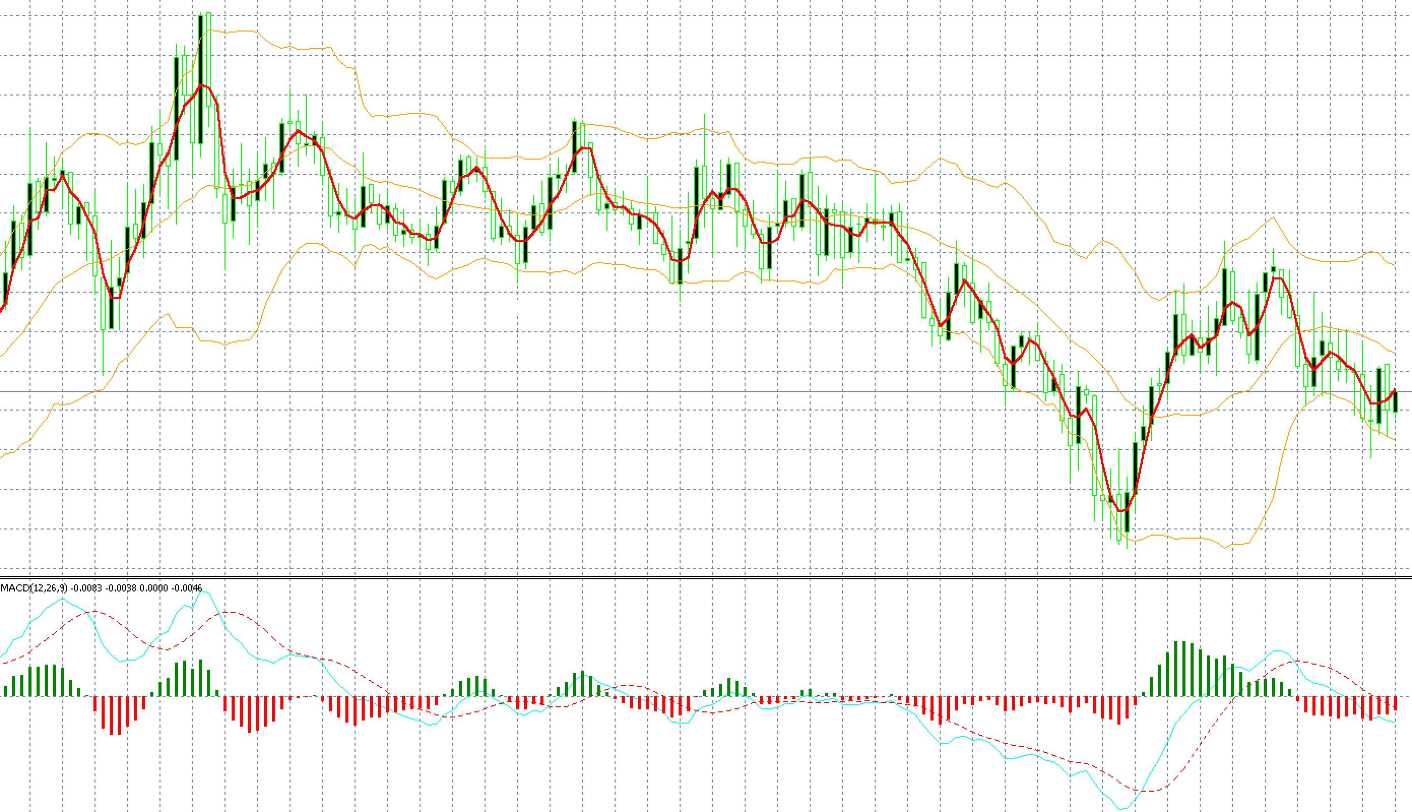 FX手法 Neptune Forex Trading System
