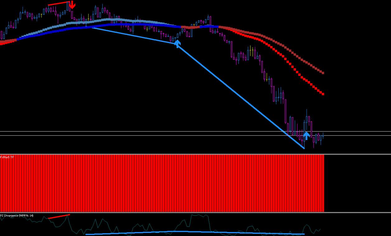 FX手法 Genesis1 trading system