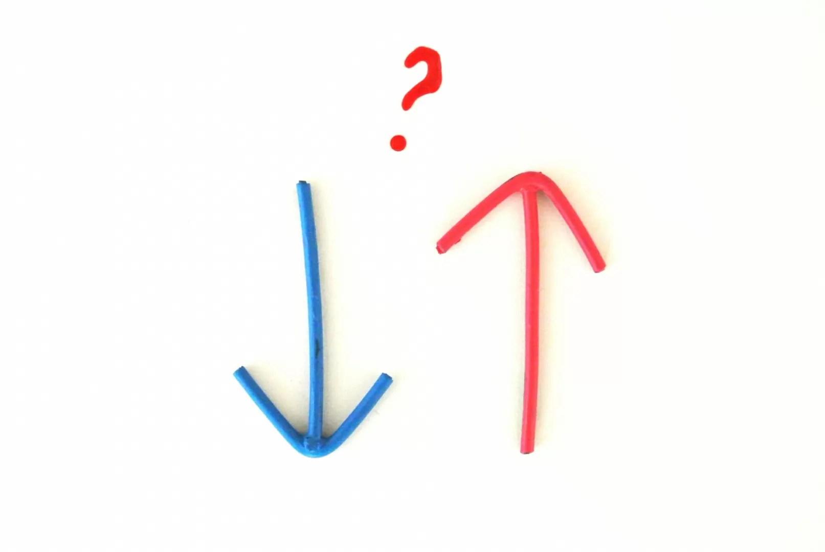 MT4サインツールの基本的な使い方