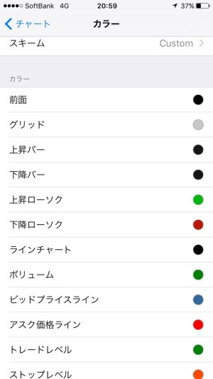 iphoneMT4カラー