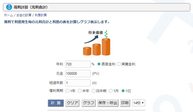 複利計算 日利2%