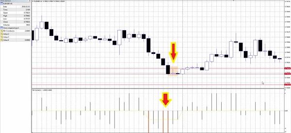 Индикатор форекс rd combo биткоин 24 онлайн