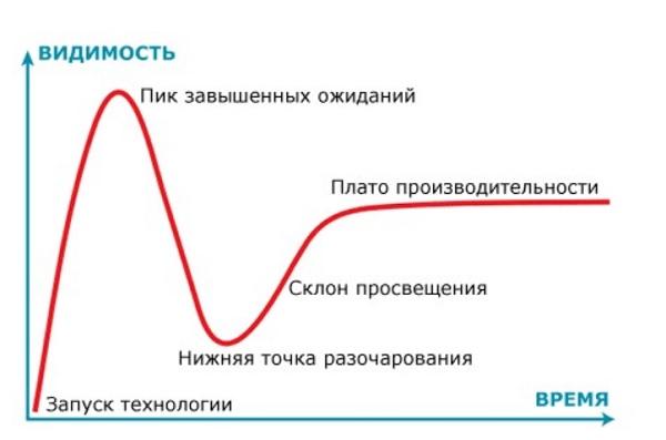 Психология трейдинга