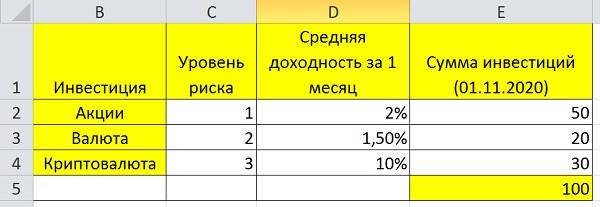 Ребалансировка-1