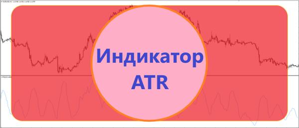 Применение ATR