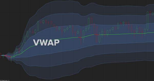 VWAP для МТ5
