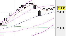 今日の株式市場(6/23)