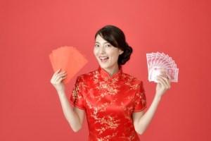 chineseyuan-swap