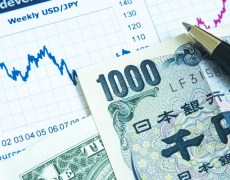 USD/JPY traders with a sharp focus on US yields for the close
