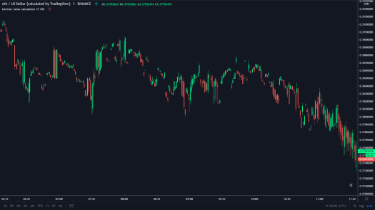 Liquiditeit crypto markt FXminds