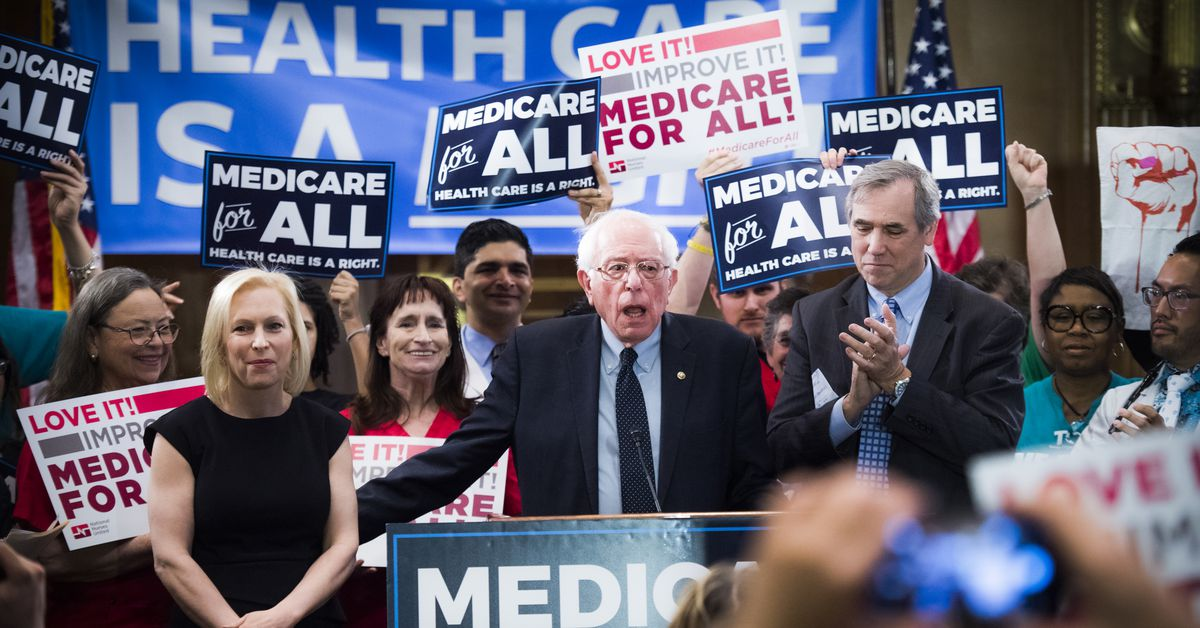 How Bernie Sanders's Medicare-for-all plan polls with 2020 swing voters