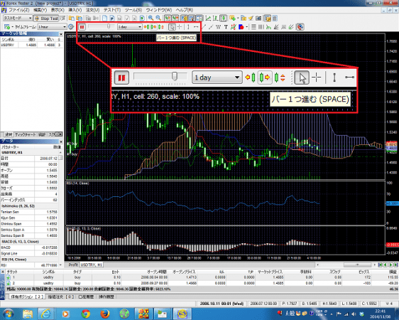 ForexTester3のコマ送り機能