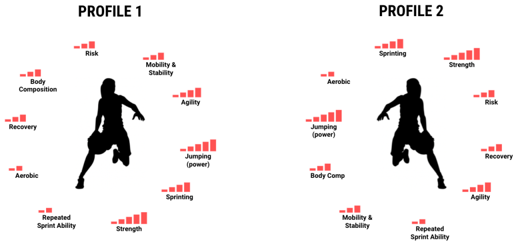 athlete-profiles