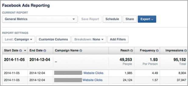 گزارش تبلیغات فیسبوک