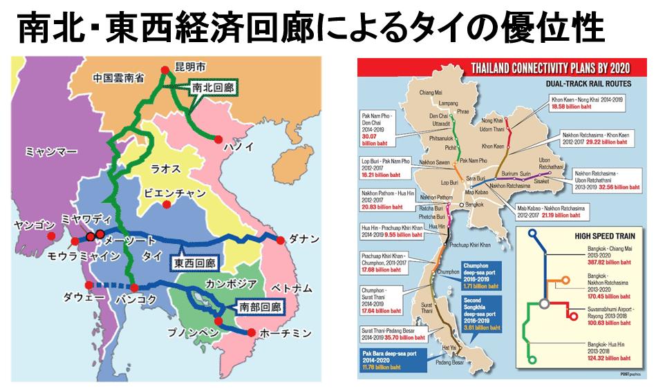 南北・東西経済回廊によるタイの優位性