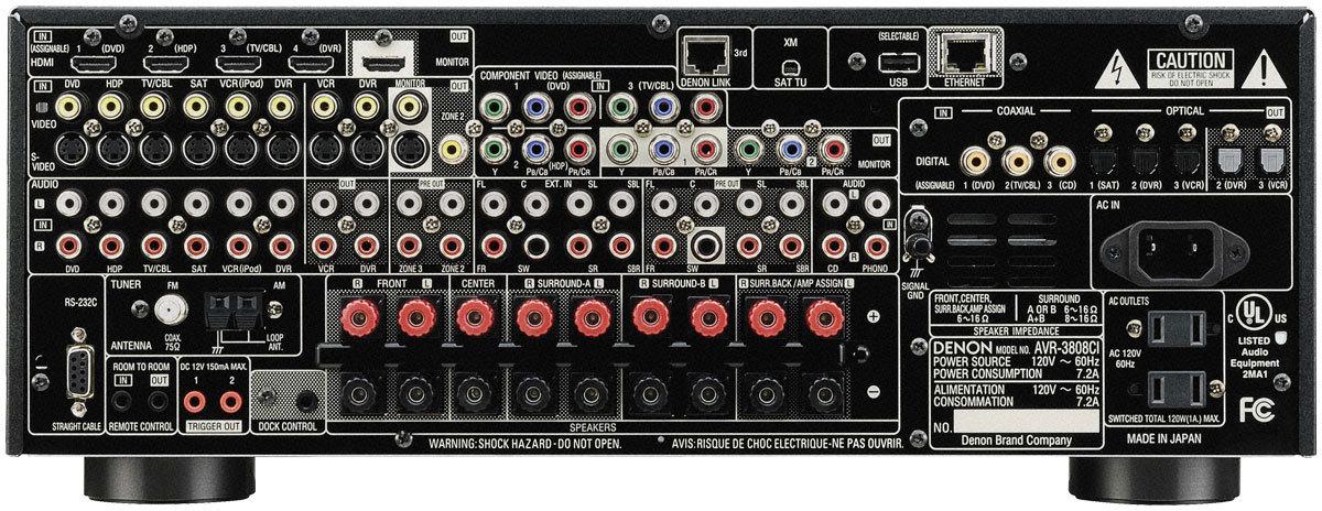 Solving Denon AVR-3808 DLNA repeating problem   My Thinking
