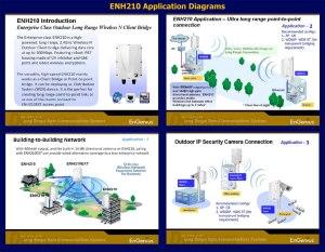 Amazon: EnGenius Technologies Long Range 24GHz