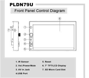 Pyle  PLDN79U  On the Road  Headunits  Stereo Receivers