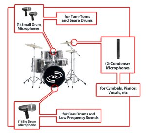 Pyle Pro PDKM7 New 7 Microphone Wired Drum Kit With