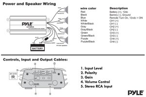 Pyle  PLMRKT4A  Marine and Waterproof  Amplifier