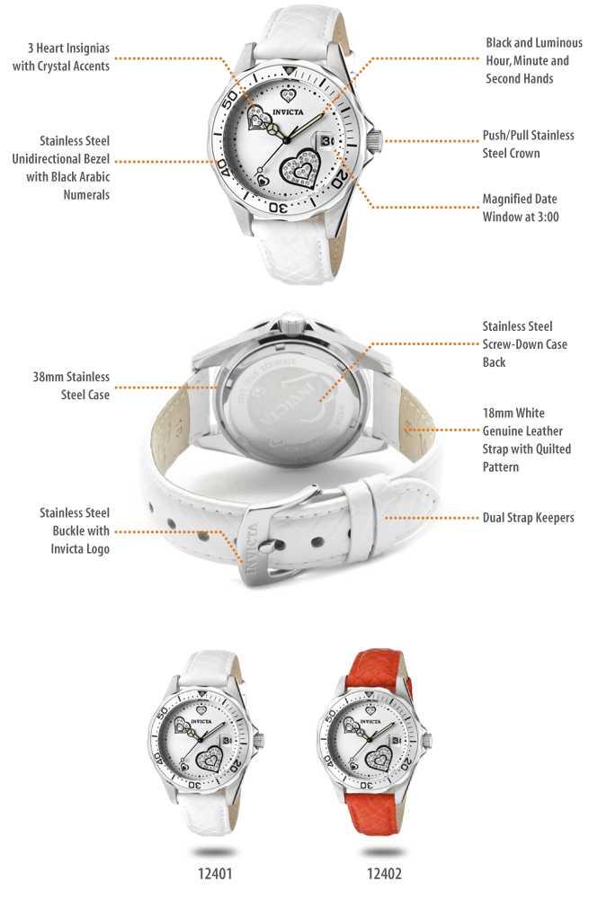Diagram Features