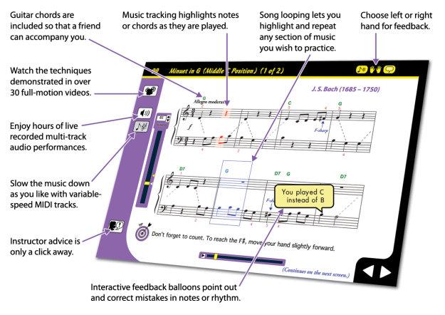 Violin Sizing method