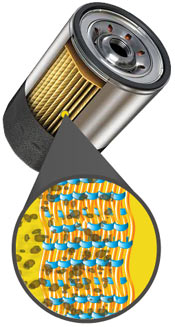 Illustration of the filter media built into the FRAM Tough Guard Oil Filter