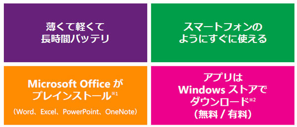 Windows RTとは?