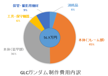 %e5%88%b6%e4%bd%9c%e8%b2%bb%e7%94%a8%e5%86%85%e8%a8%b3