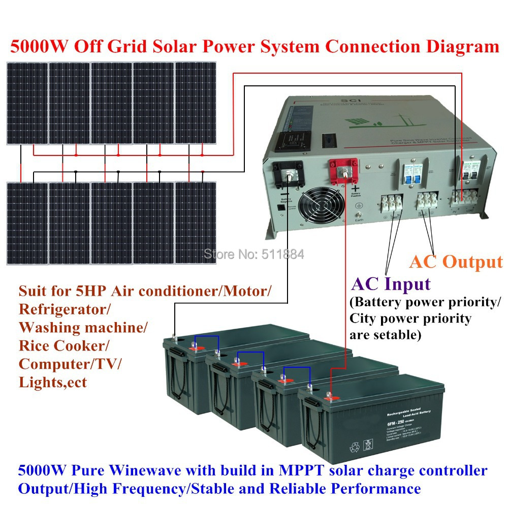Superior Home Solar Power System Design Home Design Pictures