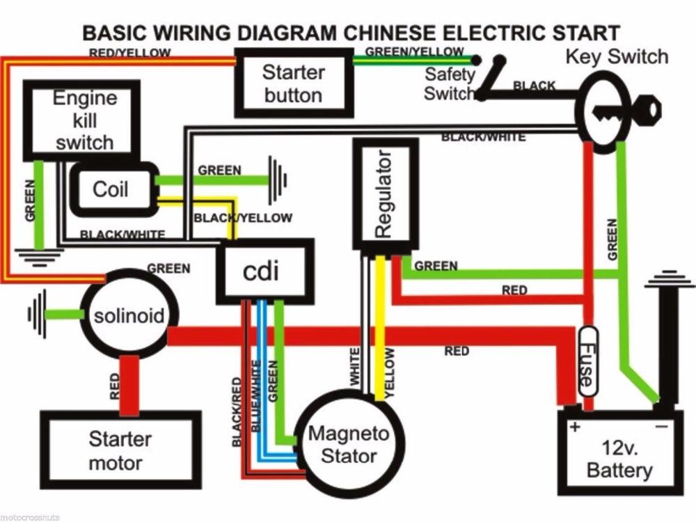 china go kart wiring diagram wiring diagramchina go kart wiring diagram