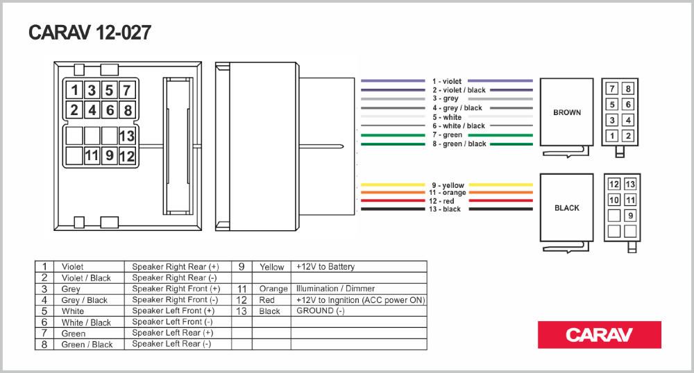CARAV 12 027 ISO Radio Adapter For RENAULT Fluence;Megane