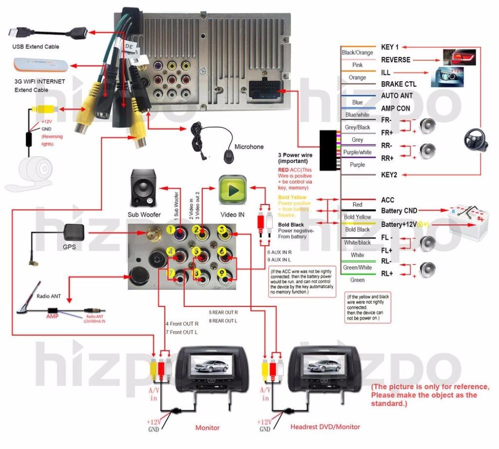 2Din Car Stereo Radio 7 Inch HD 800*480 Screen Car DVD GPS