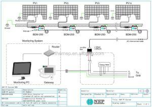 Ac Inverter Input 2255v Safe Home Used Solar Micro Inverter 250w  Buy Safe Home Used Solar