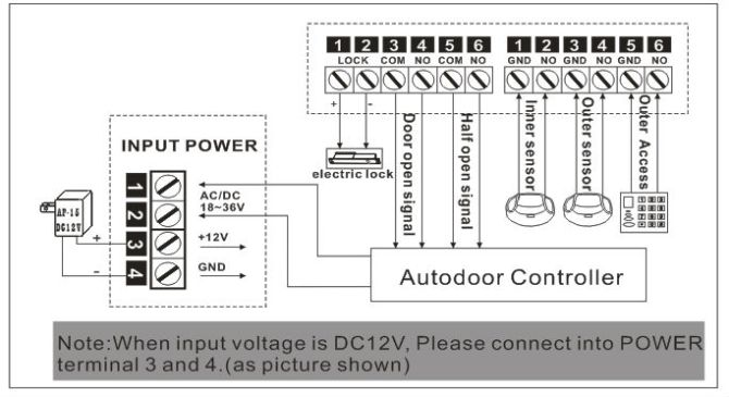 auto slide door opener wiring diagrams  1970 saab 95 wiring