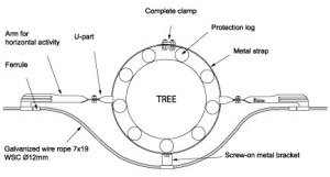 Aerial Treetop Adult Obstacle Course Builder, Forest Adventure Course with layout and design