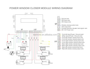 Car Alarm Wiring Diagram Wires Car Security Installation Diagrams Wiring Diagram ~ ODICIS